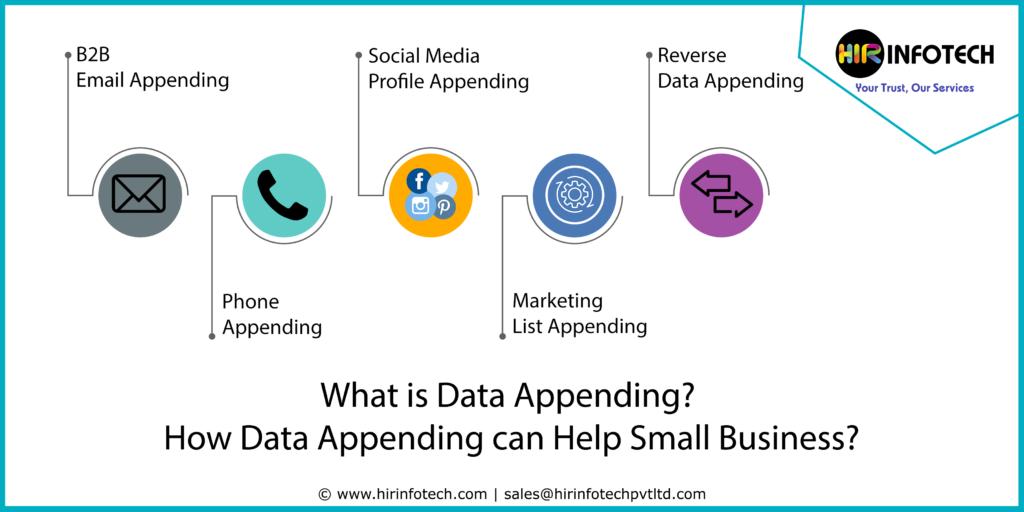 Data Appending, b2b email appending, social media appending, Reverse appending, Data Append