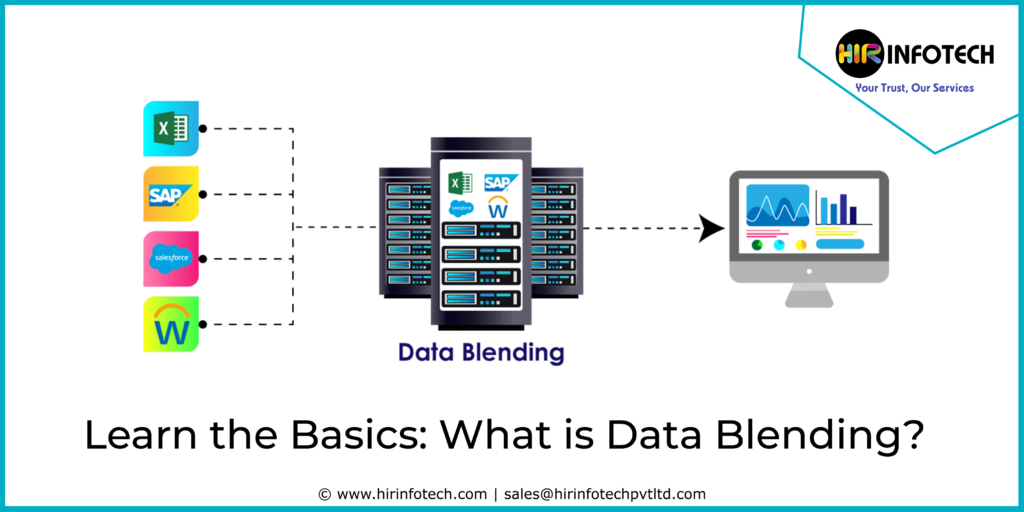 Data Blending, Data Collection, Data Analysis, Data Analytics, Data Cleansing, Data Processing