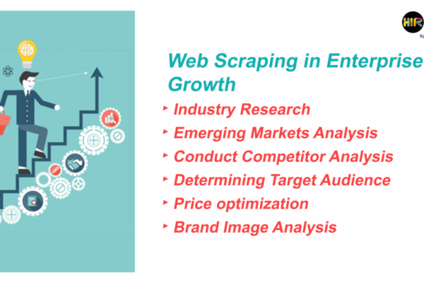 Benefits of Web Scraping in Enterprise Growth