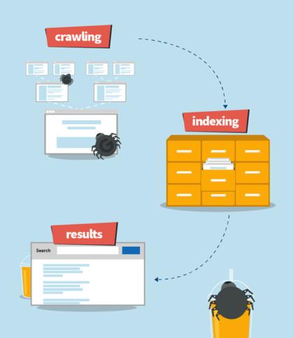 Botscraper, Web Scraping Services, Data Extraction