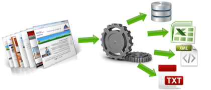 Web Scraping Service USA | Web Data Mining Services