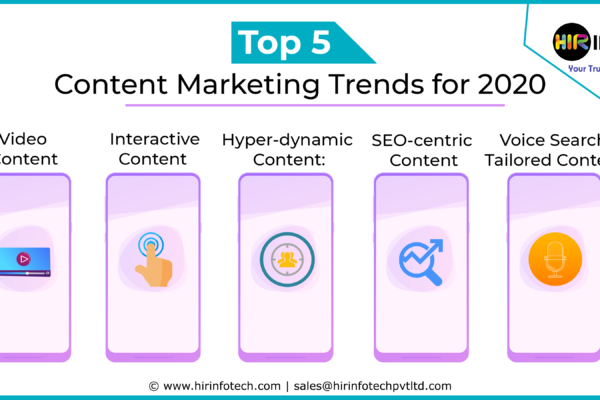 Content Marketing Trand 2020